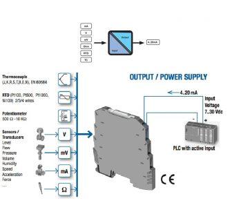 Bộ chuyển đổi và cách ly tín hiệu mV
