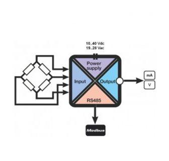 Bộ chuyển đổi loadcell Z-SG