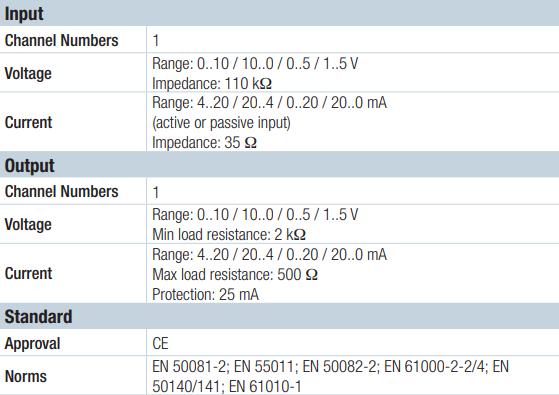 Thông số input và output của bộ chuyển đổi tín hiệu K109S