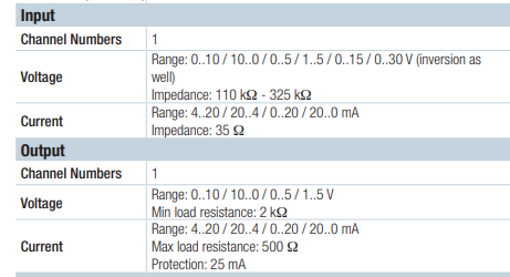 Thông số bộ chuyển đổi tín hiệu có cách ly K109UI