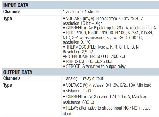 Thông số bộ cách ly tín hiệu chuẩn caoSeneca Z109REG2-1