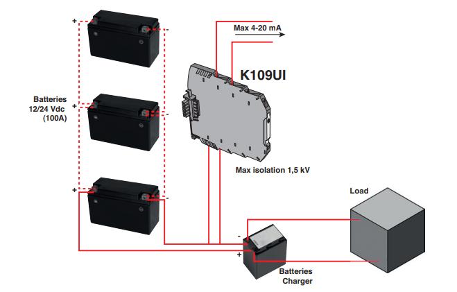 Ứng dụng bộ cách ly tín hiệu Seneca K109UI