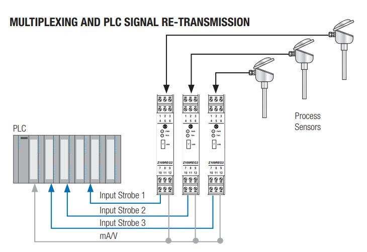 Ứng dụng bộ chuyển đổi và cách ly tín hiệu Z109REG2-1