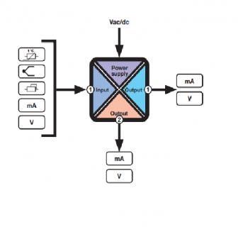 Bộ chia tín hiệu biến trở 2 output