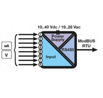 Bộ chuyển đổi tín hiệu Modbus Z-8AI 8 kênh