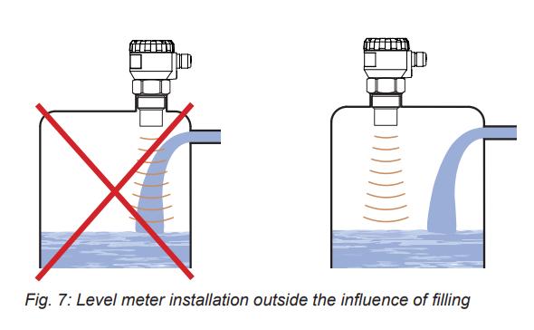 Lưu ý khi lắp đặt cảm biến siêu âm đo mức chất lỏng