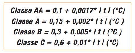 Sai số của cảm biến nhiệt độ