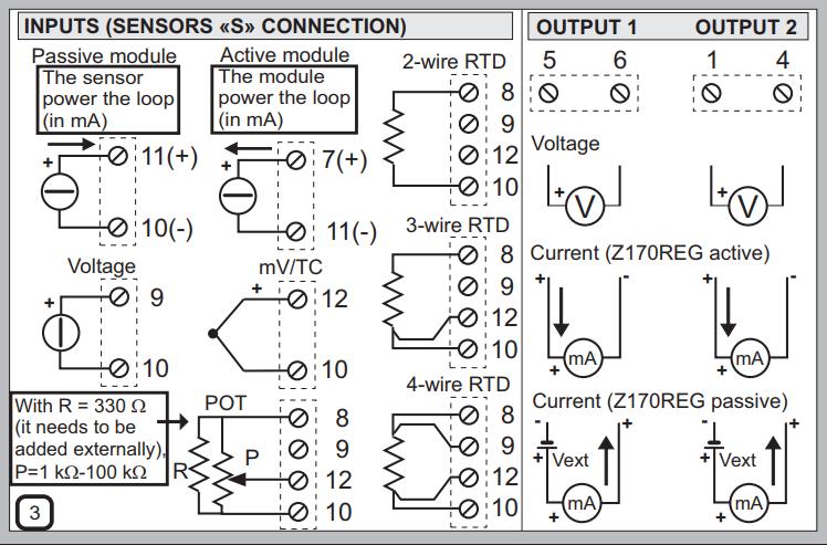 ơ đồ cách đấu dây bộ chia tín hiệu Seneca Z170REG-1