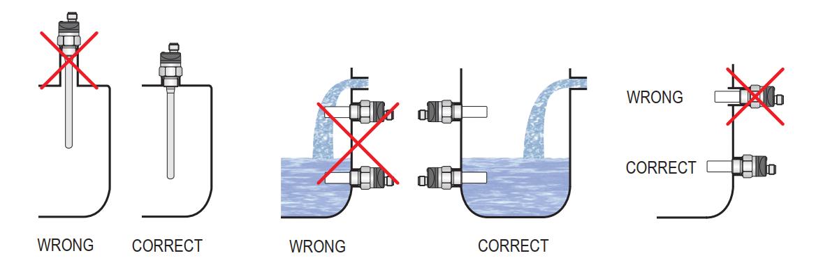 Cách lắp đặt cảm biến đo mức CLS-23N-21