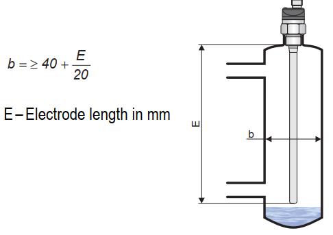 Cách lắp đặt cảm biến báo mức xăng dầu