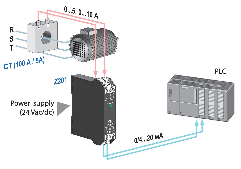 Ứng dụng bộ chuyển đổi Seneca Z201-H