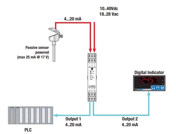 Ứng dụng của bộ chia tín hiệu Seneca Z170REG-1