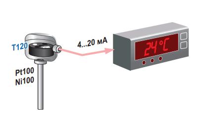Ứng dụng của cảm biến nhiệt độ Pt100 3 dây
