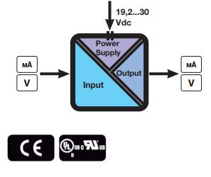 Bộ chuyển đổi và cách ly tín hiệu 4-20mA K109S