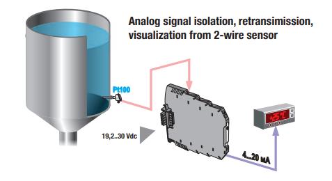 Ứng dụng của bộ chuyển đổi và cách ly tín hiệu K109S