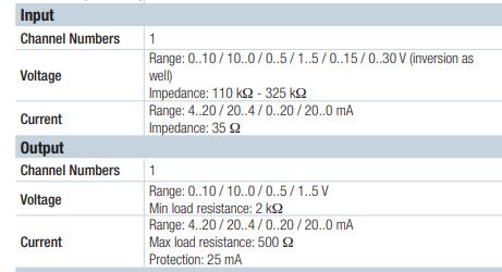 Thông số bộ cách ly tín hiệu K109UI