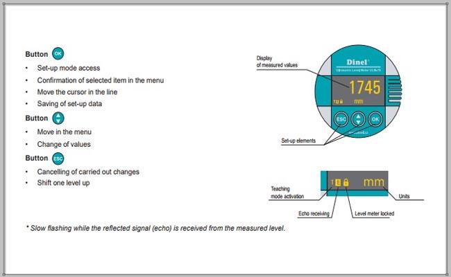 Cách cài đặt cảm biến siêu âm đo mức nước