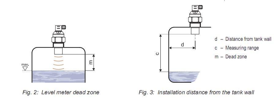 Deadzone trong cảm biến siêu âm đo mức nước