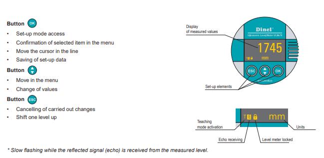 cảm biến siêu âm đo mức axit