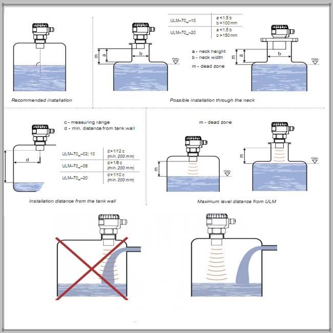 Lưu ý khi đặt cảm biến siêu âm đo mức có hiển thị Dinel ULM-70