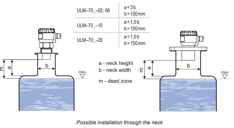 Lắp đặt cảm biến siêu âm trong bồn chứa có cổ cao