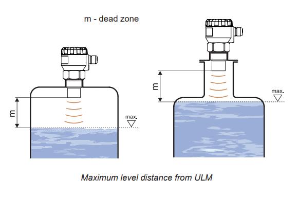 Lưu ý khi lắp cảm biến siêu âm đo mức nước