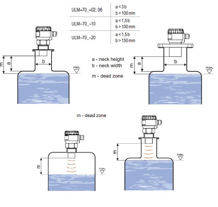 Lưu ý khi lắp cảm biến siêu âm đo mức chất lỏng