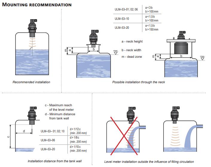 Các lưu ý khi chọn mua cảm biến siêu âm đo mức chất thải