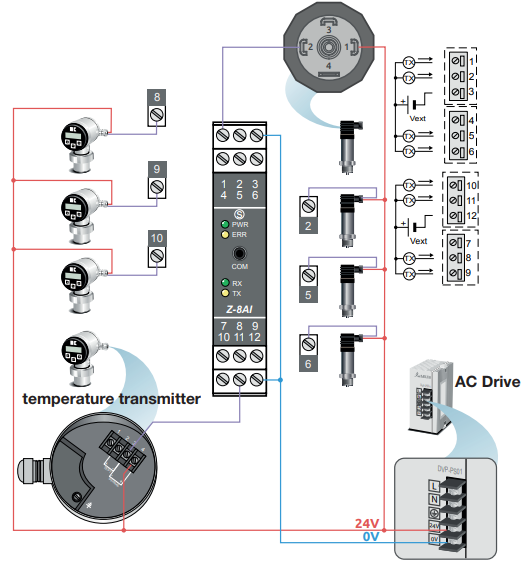 Ứng dụng bộ chuyển đổi tín hiệu modbus Z-8AI