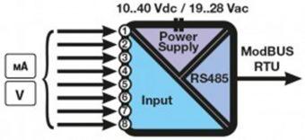Bộ chuyển đổi tín hiệu modbus Z-8AI