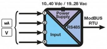 Input/output Bộ chuyển đổi tín hiệu modbus 4 kênh Seneca Z-4AI