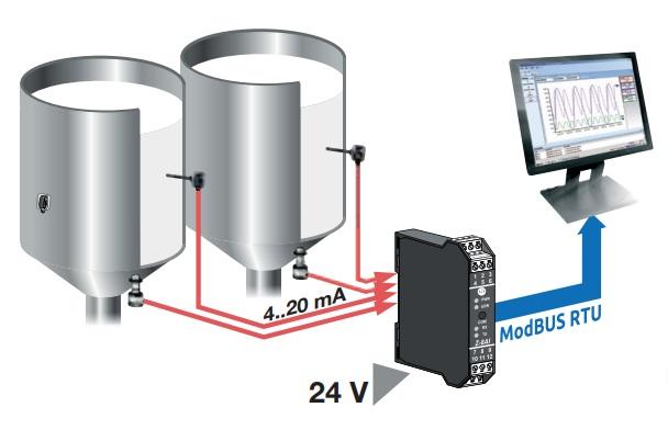 Ứng dụng Bộ chuyển đổi tín hiệu modbus 4 kênh Seneca Z-4AI
