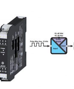 bộ chuyển đổi tín hiệu xung ra analog
