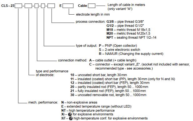 Cách chọn code cảm biến CLS-23N-10
