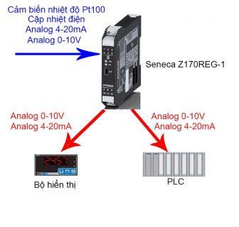 Bộ chia tín hiệu analog